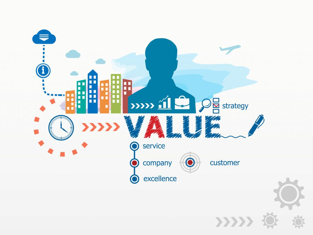 M4siz IT value services and consultancy